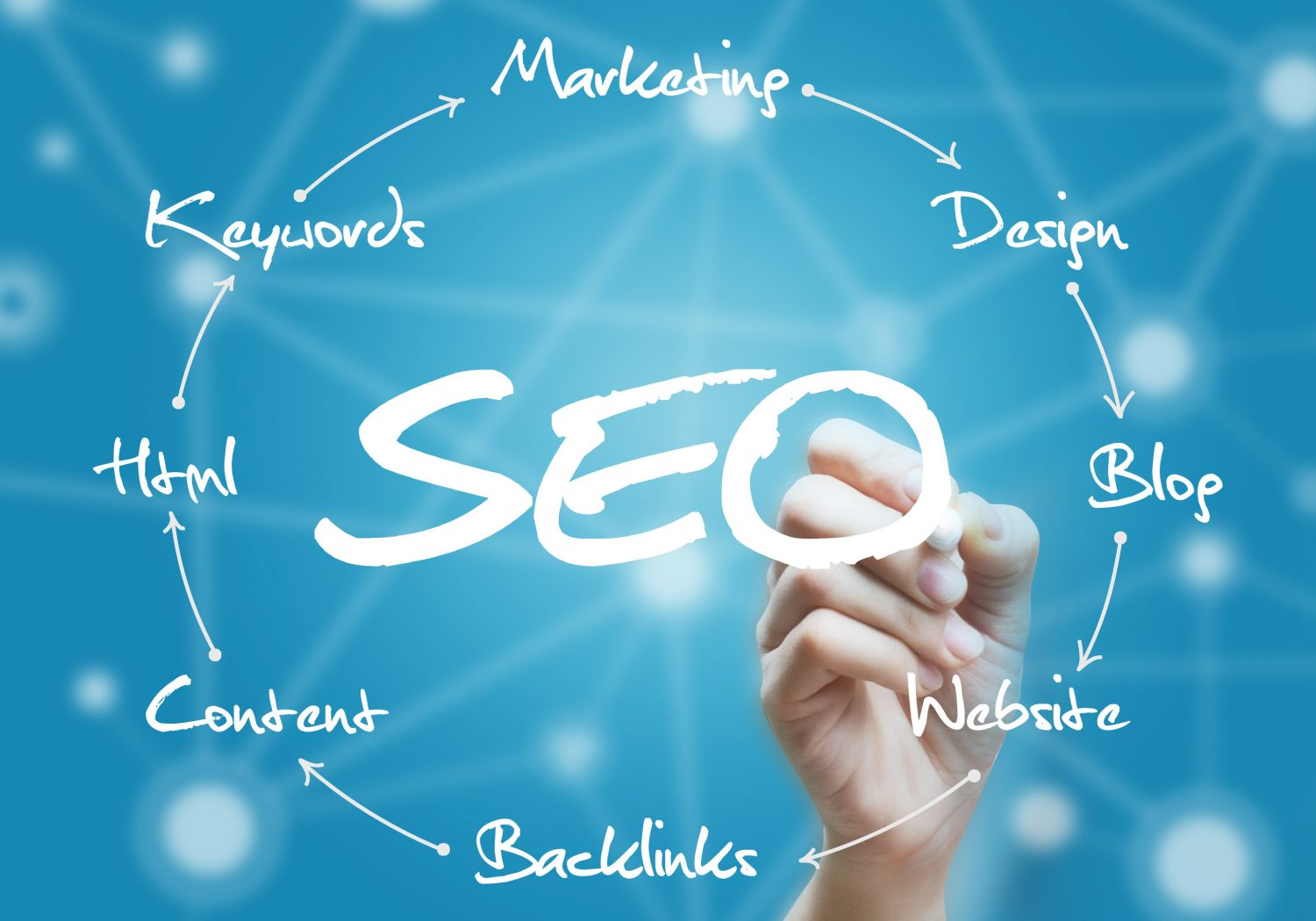 SEO Guide | Search Engine Optimization News